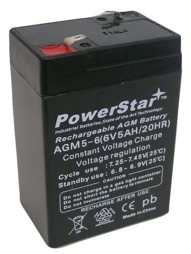 Powerstar RBC17 Replacement Battery